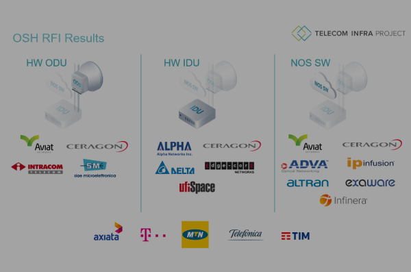 Axiata, Deutsche Telekom, MTN, Telefónica and TIM Brasil Evaluate Industry Readiness for Disaggregated and Open Wireless Backhaul Architecture